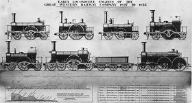 Steam Engine - evolution and significance